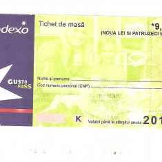 TICHET DE MASA SODEXO 9,41  LEI / 2015