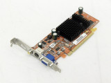 Placa video Pci Express Ati x300 128mb Directx 9 conector vga, 128 MB, ATI Technologies