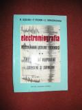 Electromiografia musculaturii oculare extrinseci si a musculaturii velopalatine