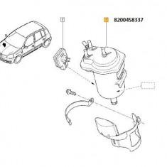 Filtru Motorina Kangoo 32610