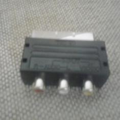 Mufa Euro SCART, Cabluri