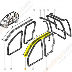 Cheder pavilion Stg Renault Kangoo, original 7700400247 - Chedere auto