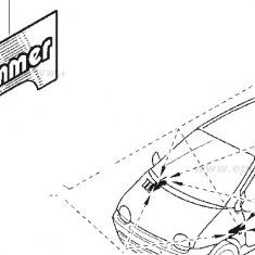 Banda decorativa OE Renault Twingo, Clio autocolant model Summer - Aripi Tuning