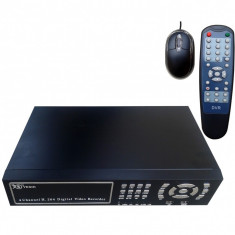 Aparat Digital Video Recorder DVR H 264 - Sistem DVR