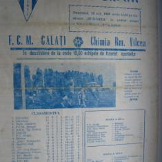 Chimia Rm. Valcea - FCM Galati (26 octombrie 1980) - Program meci