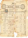 Document fiscal KOLOZSVAR  CLUJ factura 1893 timbre 1+10+3 krajczar, Nestampilat