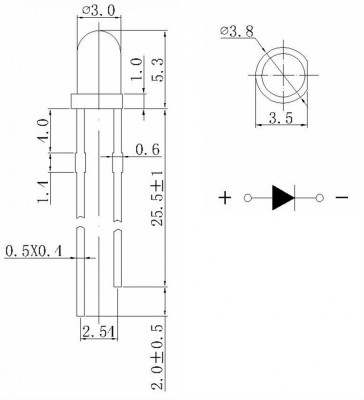 LED 3mm rotund ROSU capsula transparenta 1.9-2.0V foto