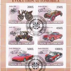 COLITA - EVOLUTIA AUTOMOBILULUI