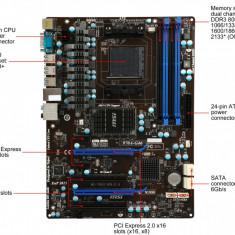 Placa de baza gaming AM3 AM3+ MSI 970A-G46 ddr3 125W SATA3 USB3 Crossfire, Pentru AMD, AM3+, DDR 3