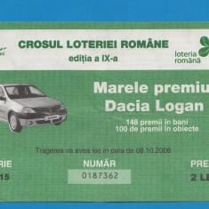 Bilet loto 2 lei Crosul loteriei 1 - Bilet Loterie Numismatica
