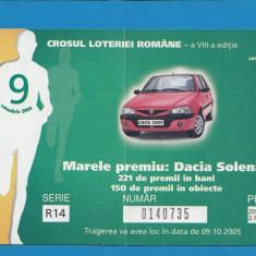 Bilet loto 2 lei Crosul loteriei 2 - Bilet Loterie Numismatica
