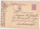 bnk fil Carte postala militara - intreg postal circulat 1940