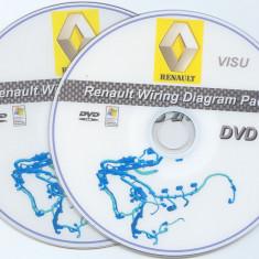 Renaut Visu - 1998-2009 Scheme Electrice - Manual auto