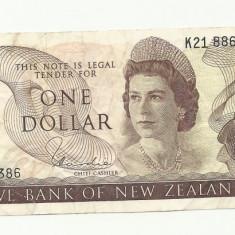 NOUA ZEELANDA 1 DOLAR 1977