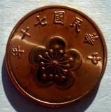 7.168 TAIWAN 1/2 YUAN 1981+ AUNC, Asia