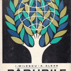 I. Milescu - Padurile pe glob - 526920
