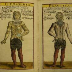 Theosophia Practica, Johann Georg Gightel, Berlin 1779