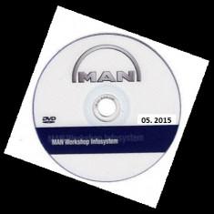 ManWis, Service Manuale, Scheme Electrice - 2015 - Manual auto