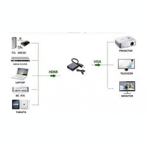 Adaptor convertor HDMI la VGA + cablu audio xbox playstation laptop proiector
