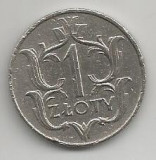 POLONIA  1  ZLOT  ZLOTY  1929  [2]    livrare  in  cartonas, Europa, Nichel