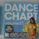 Dance Chart - Volume 31