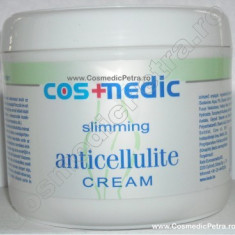 Crema si Gel ANTICELULITIC Cosmedic + Crema COLAGEN + Dispozitiv Masaj Tetrapod