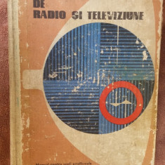 DEPANAREA RECEPTOARELOR DE RADIO SI TELEVIZIUNE BASOIU