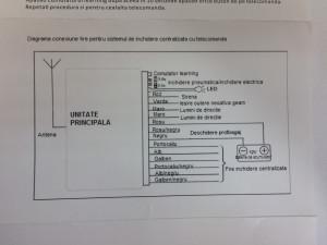 Modul Inchidere Centralizata cu Telecomanda Briceag tip VW SET COMP. AL-TCT-2201