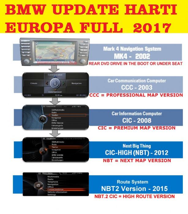 BMW CD DVD NAVIGATIE BMW GPS HARTI BMW SERIA 1, 3, 5, 6, X5, X6  ROMANIA 2017 foto mare