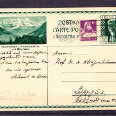 Plicuri si intreguri postale ELVETIA 1931 = CARTE POSTALA CIRCULATA