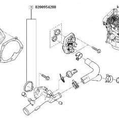 Termostat Sand/Duster 1.5 35637 - Termostat auto