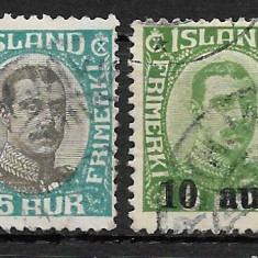 Islanda, Stampilat