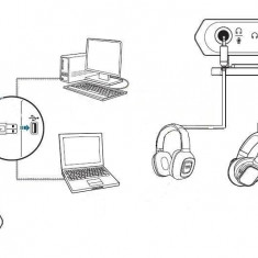 Placa de sunet Creative Sound Blaster E1 HD, USB - Placa de sunet PC
