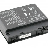 Baterie laptop Fujitsu Siemens U40-4S2200-G1L3