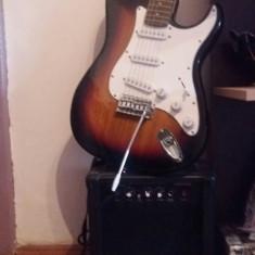 Chitara electrica