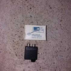 Adaptor video GRUNDING VA-150 - Incarcator Camera Video