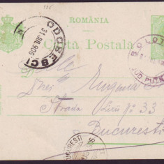 1906 CP Bolotesti - Bucuresti via Odobesti, judet Putna stampila rurala, Vrancea