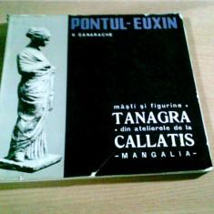 PONTUL-EUXIN -MASTI SI FIGURINE TANAGRA DIN ATELIERELE GALLATIS-MANGALIA - Carte sculptura