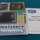 INSTRUCȚIUNI MAȘINA SPĂLAT ALBALUX, TELEVIZOARE ELECTRONICA