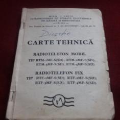 CARTE TEHNICA RADIOTELEFON MOBIL RADIOTELEFON FIX