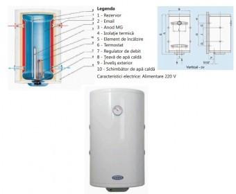 Boiler electric combinat 60-150L, LEOV foto mare