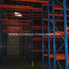 Inchiriere spatiu industrial Bulevardul Timisoara - Spatiu comercial de inchiriat