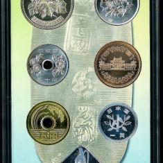 JAPONIA - Set monetarie 2015, Asia