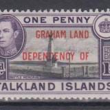 INSULELE FALKLAND - GRAHAM LAND, 1944, nestampilat, MNH (GB1)