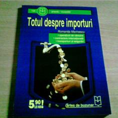 TOTUL DESPRE IMPORTURI -ROMANITA MARINESCU - Carte de publicitate