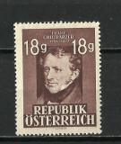 AUSTRIA--1947 MNH