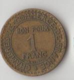 Moneda 1 franc 1924 - Franta, Europa