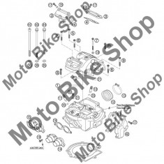 Garnitura chiuloasa 95, 3 mm KTM 450 EXC Racing 2003 #2, - Manete Ambreiaj Moto