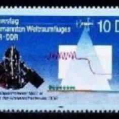 GERMANIA (DDR) 1988 – COSMOS, serie nestampilata VL21