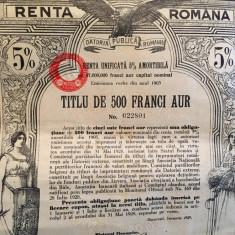 Obligatiune Titlu 500 Franci Aur 5% 1929 si cupoane
